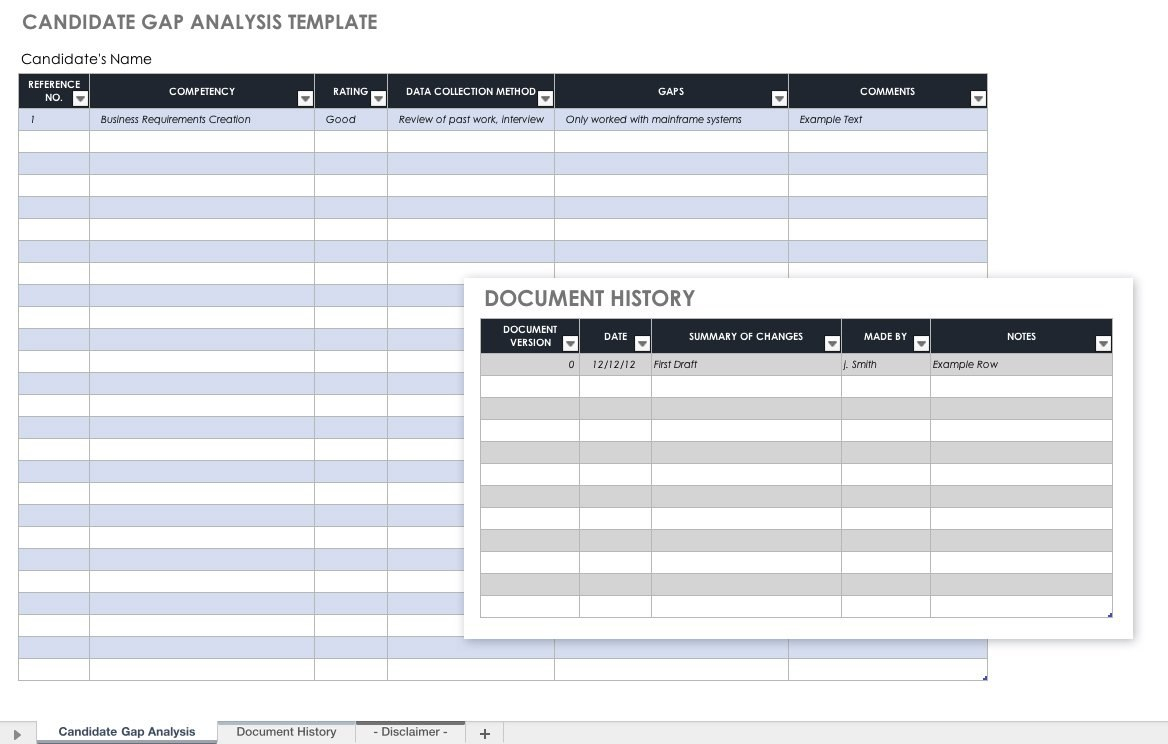Free Gap Analysis Process And Templates  Smartsheet Throughout Business Process Assessment Template