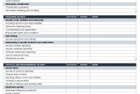 Free Gap Analysis Process And Templates  Smartsheet Throughout Gap Analysis Report Template Free