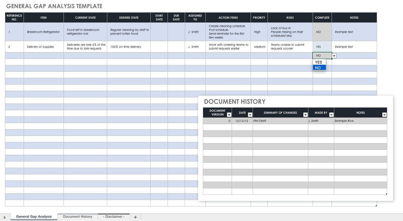 Free Gap Analysis Process And Templates  Smartsheet With Gap Analysis Report Template Free