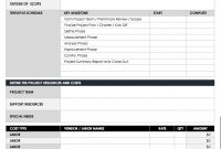 Free Lean Six Sigma Templates  Smartsheet regarding Business Process Evaluation Template