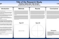 Free Powerpoint Scientific Research Poster Templates For Printing regarding Powerpoint Poster Template A0