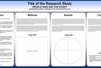 Free Powerpoint Scientific Research Poster Templates For Printing with Powerpoint Academic Poster Template