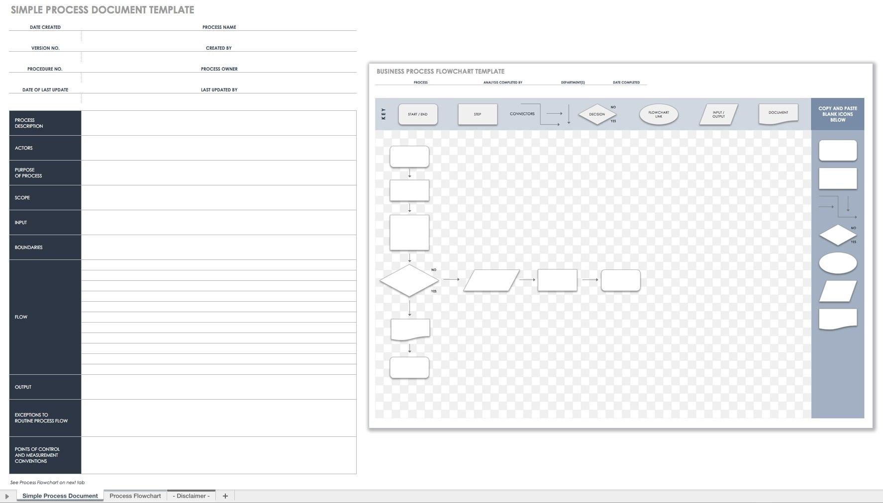 Free Process Document Templates  Smartsheet Inside Business Process Documentation Template