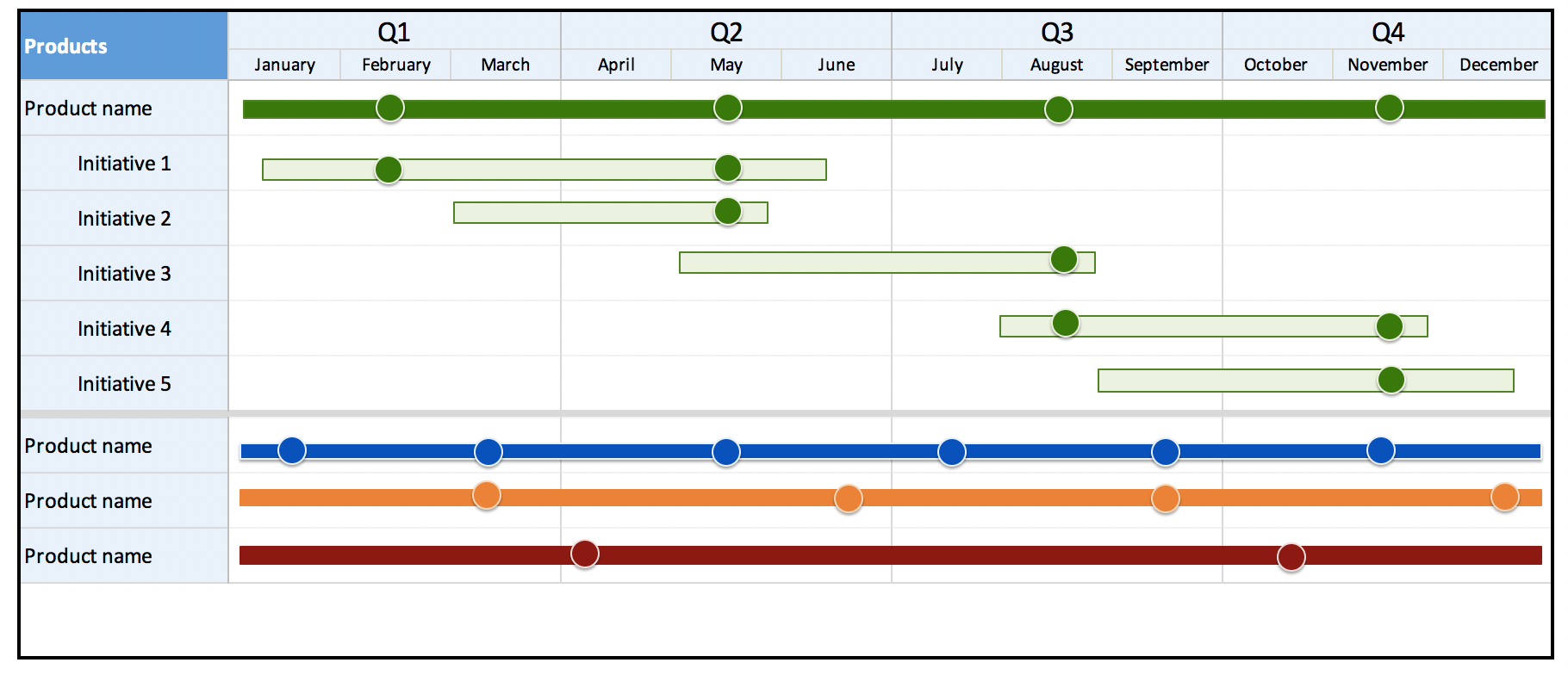 Free Product Roadmap Templates  Aha Intended For Blank Road Map Template