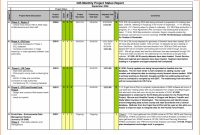 Free Sample Weekly Report Template To Management  How To Wiki intended for Weekly Manager Report Template
