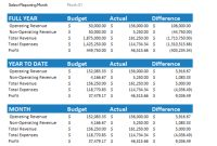 Free Small Business Budget Templates  Fundbox Blog in Annual Business Budget Template Excel