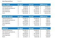 Free Small Business Budget Templates  Fundbox Blog in Budget Template For Startup Business