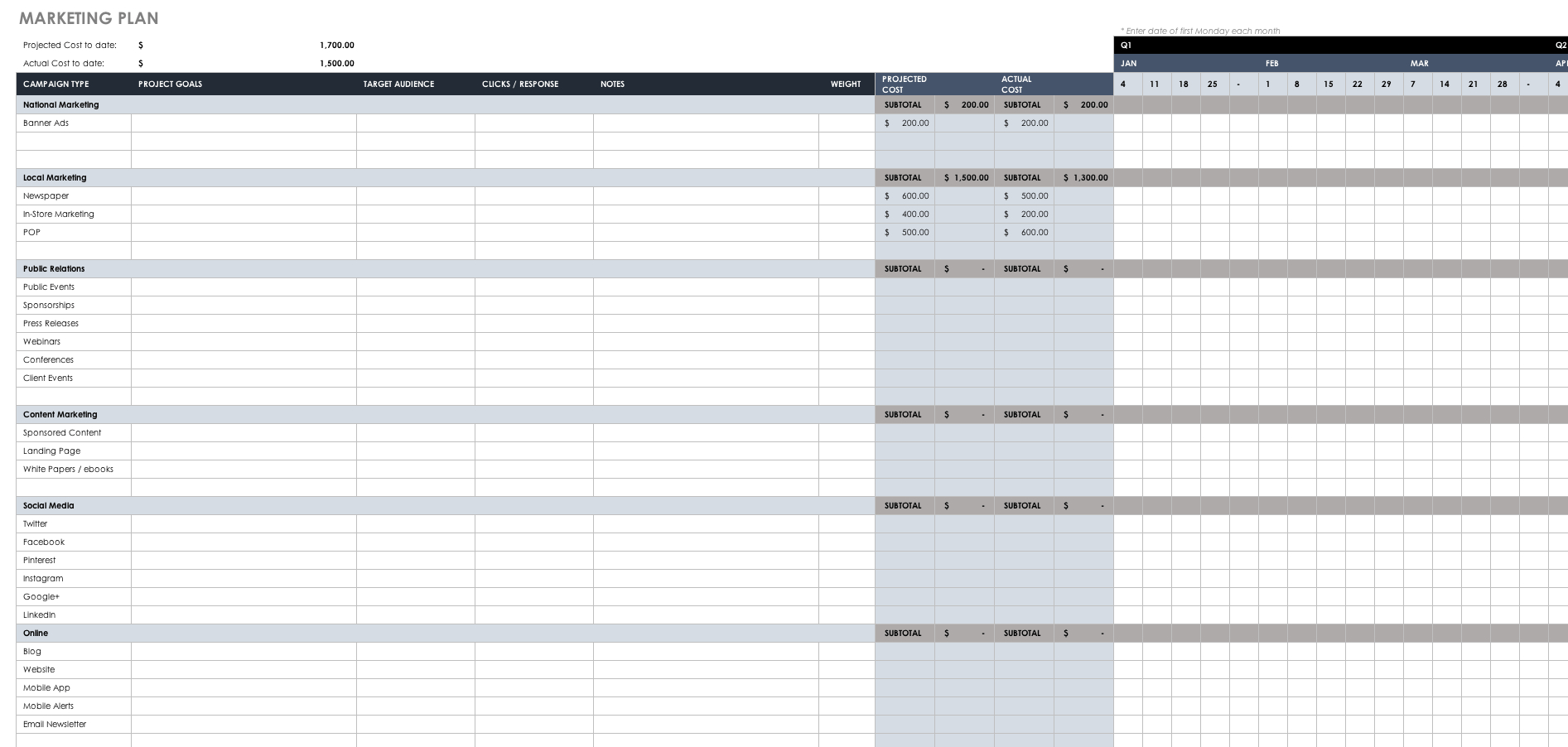 Free Startup Plan Budget  Cost Templates  Smartsheet Within Financial Plan Template For Startup Business