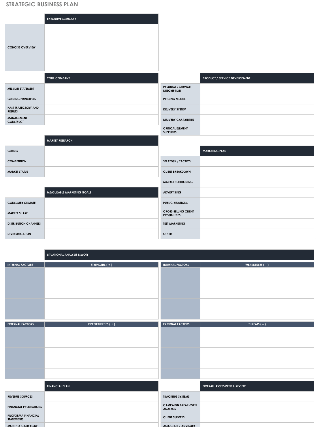 Free Strategic Planning Templates  Smartsheet Within Business Plan Framework Template