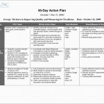 Fresh    Day Sales Plan Template Free Sample  Best Of Template intended for 30 60 90 Day Plan Template Powerpoint