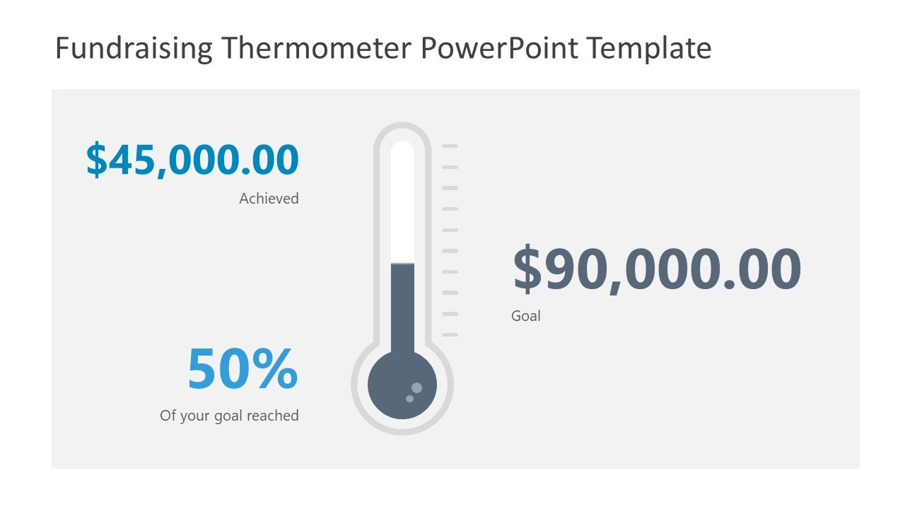Fundraising Thermometer Powerpoint Template  Slidemodel Regarding Powerpoint Thermometer Template