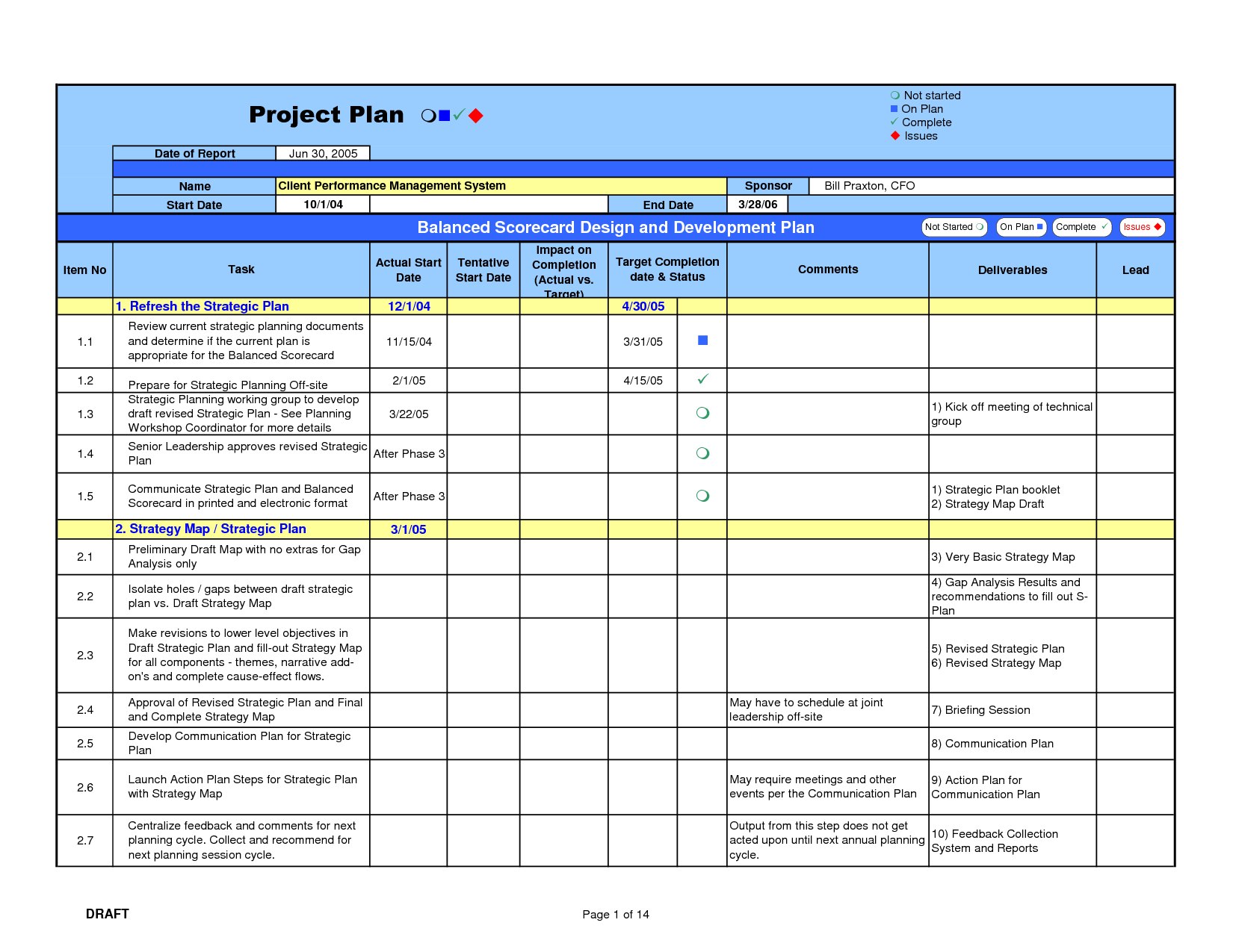 Gap Analysis Template  Work Stuff  Project Management Templates With Gap Analysis Report Template Free
