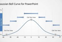 Gaussian Bell Curve Template For Powerpoint  Slidemodel intended for Powerpoint Bell Curve Template