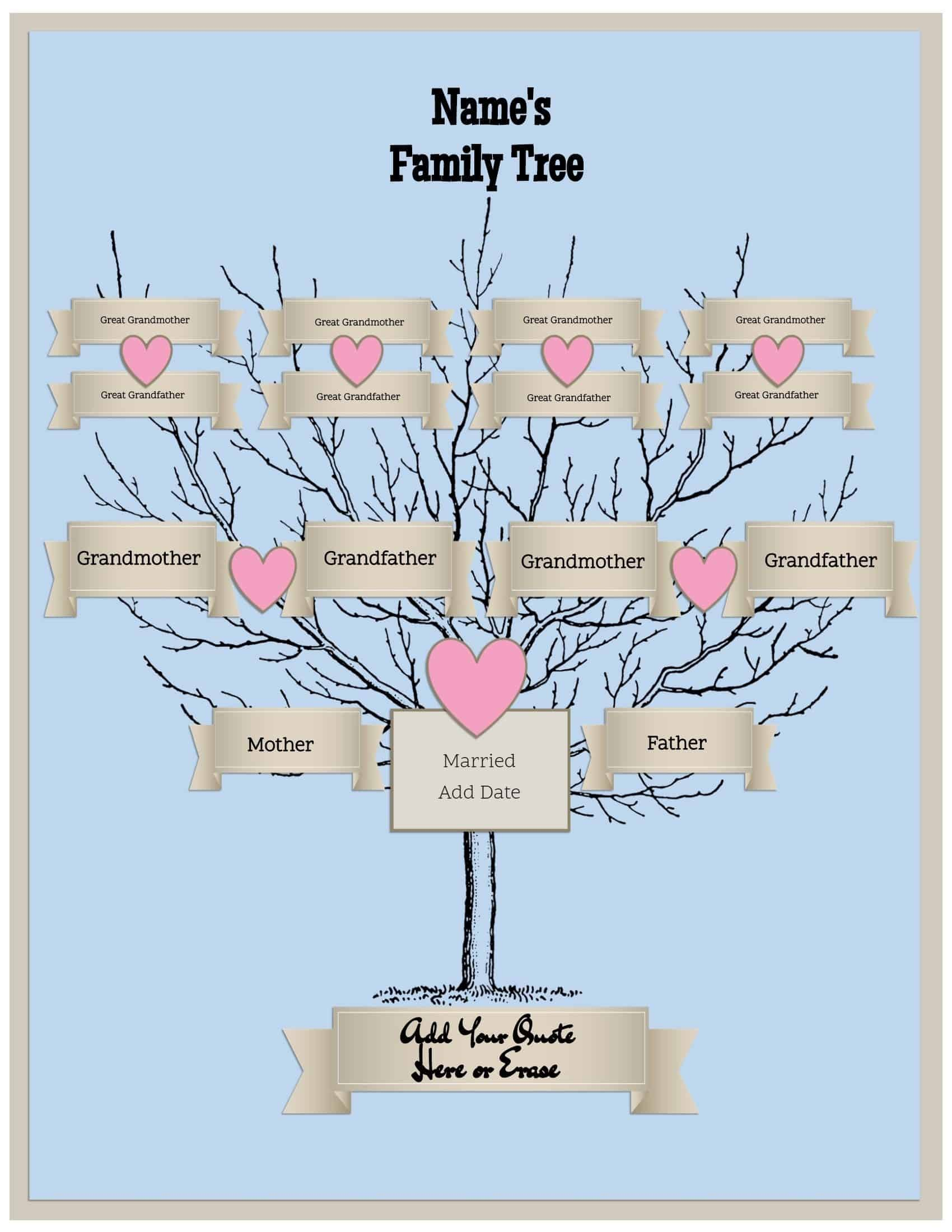 Generation Family Tree Generator  All Templates Are Free To Customize Throughout Blank Family Tree Template 3 Generations