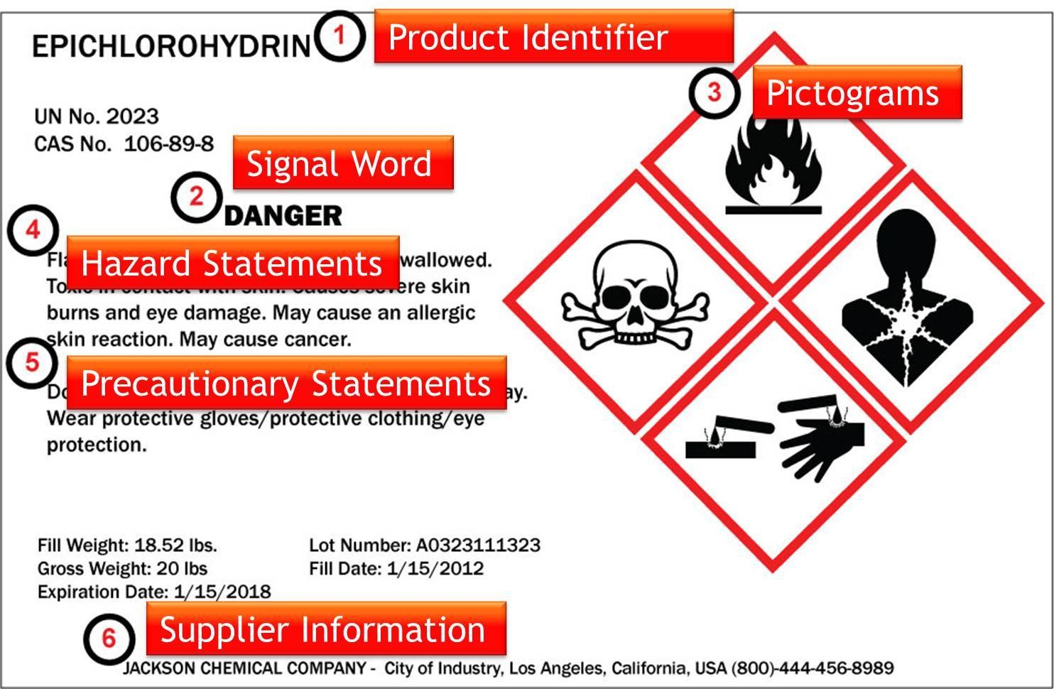 Ghs Sds Template Ghs Safety Data Sheet Example Galleryhip Com The In Ghs Label Template Free