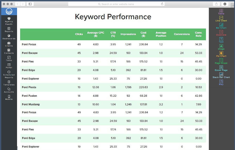 Google Adwords Report Template  Report Garden Within Best Report Format Template