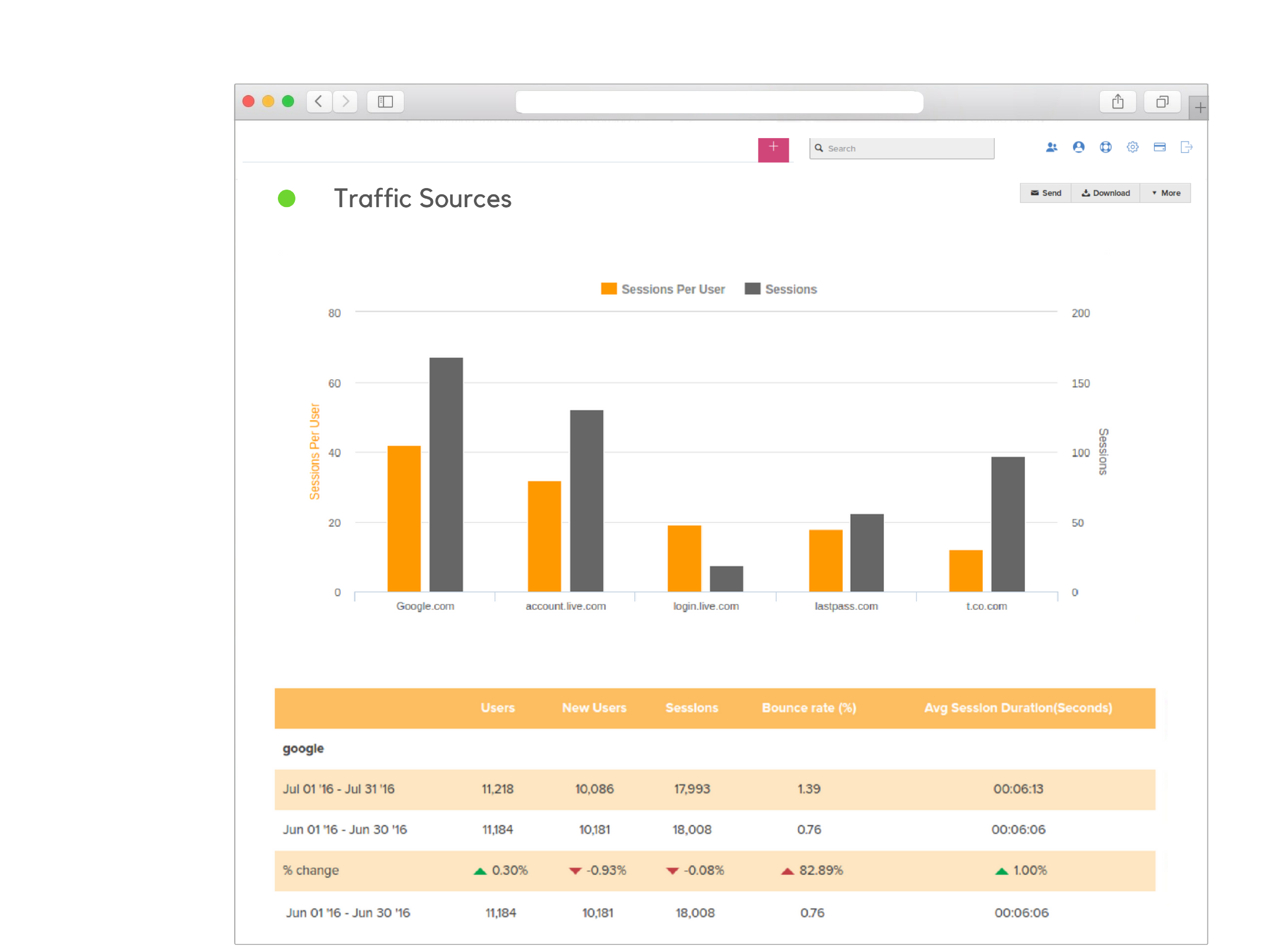 Google Analytics Report Templates Throughout Website Traffic Report Template
