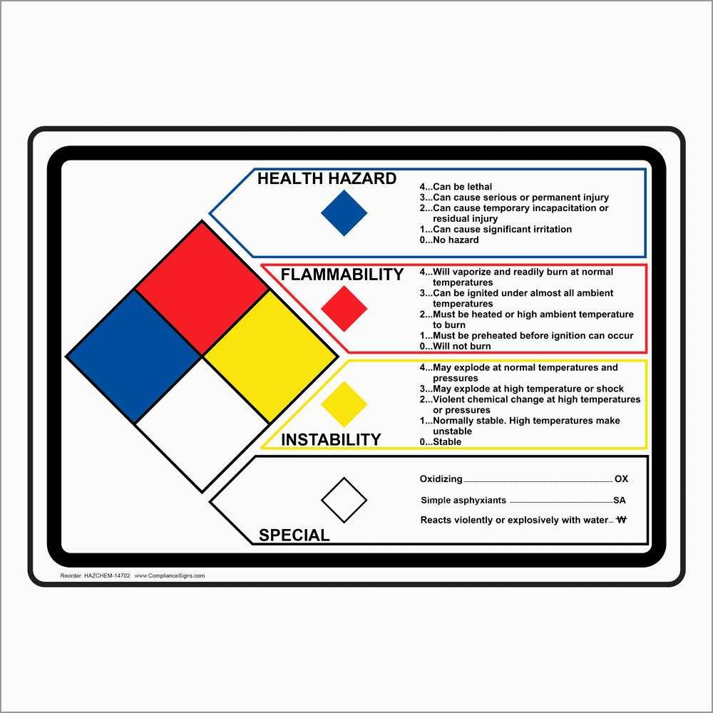 Hmis Label Template Free Inspirational Ghs Label Template Free Throughout Free Ghs Label Template