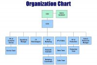 Hospital Organizational Chart Template Success  Chainimage  Charts in Small Business Organizational Chart Template