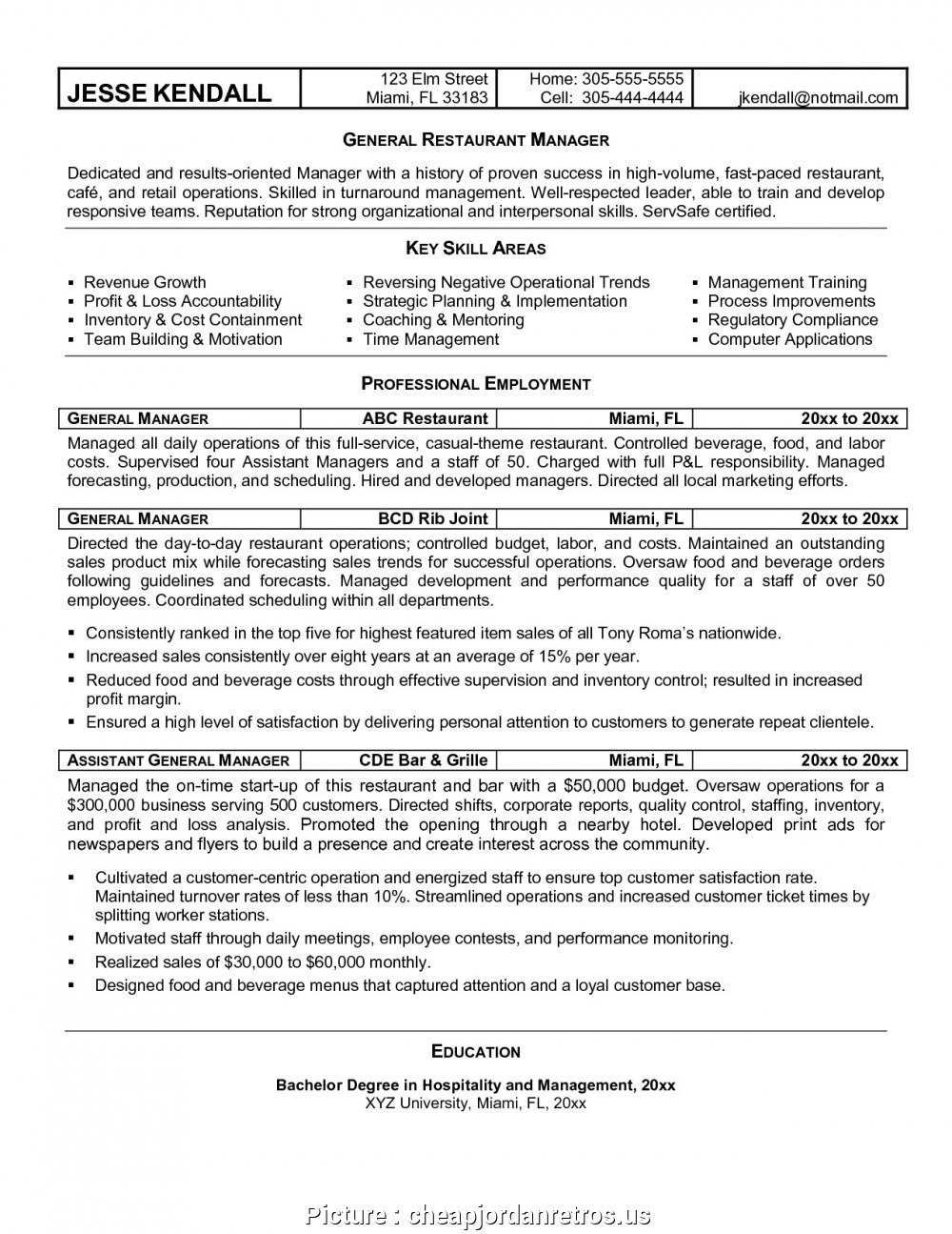 Hospitality Business Plan Template Restaurant Excele Resume Pertaining To University Of Miami Powerpoint Template