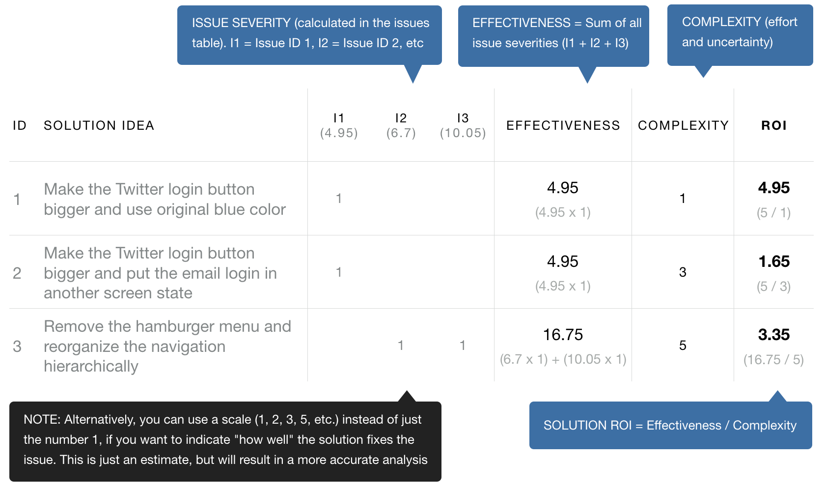 How To Analyze Usability Test Results  Toptal For Usability Test Report Template