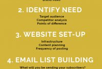 How To Craft Your Blog Business Plan Template Included pertaining to Business Plan Template For Website