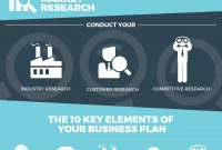 How To Create A Business Plan In  Day  Businessplantemplate for How To Develop A Business Plan Template