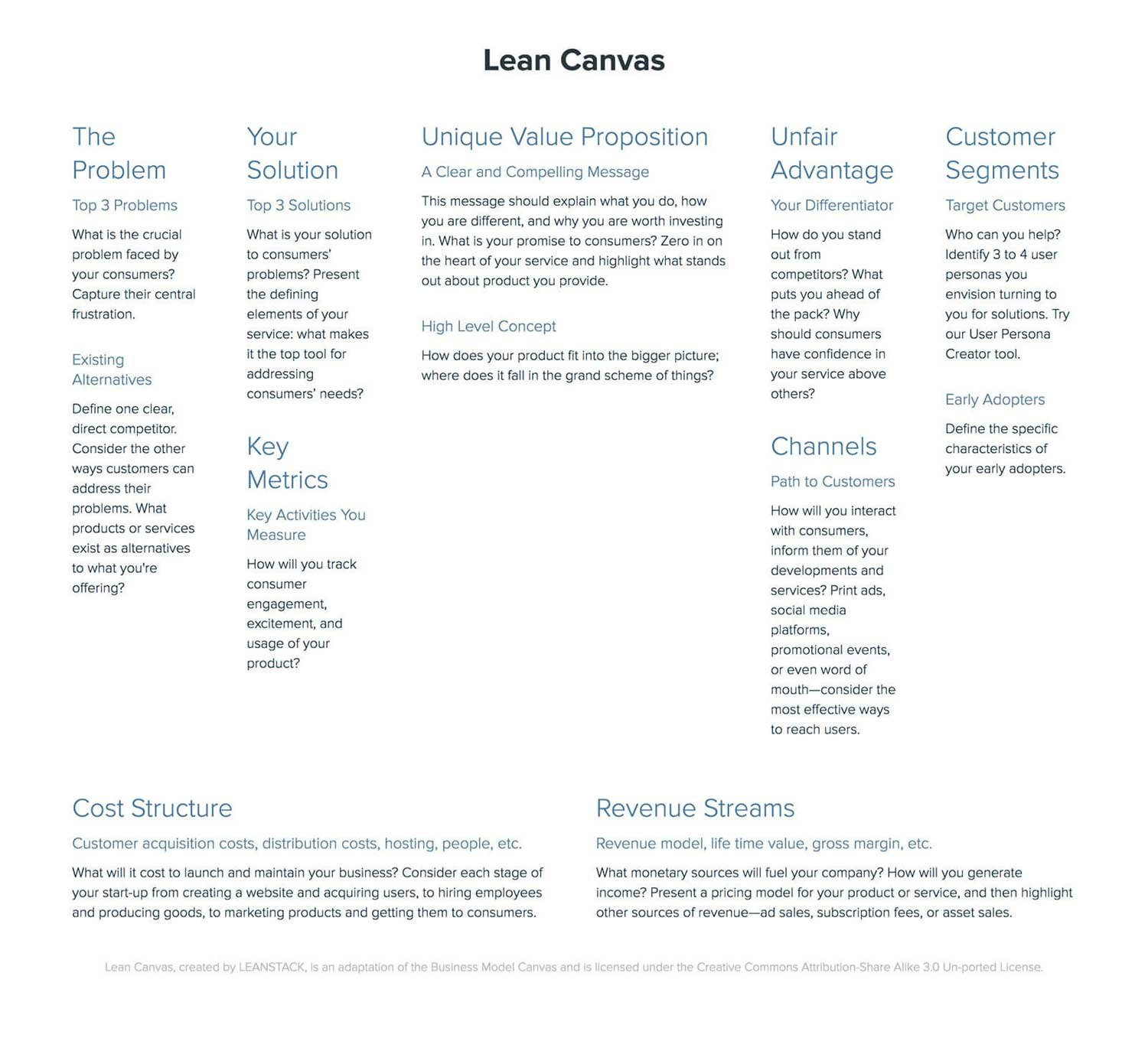 How To Create A Lean Canvas A Stepbystep Guide  Xtensio Inside Lean Canvas Word Template