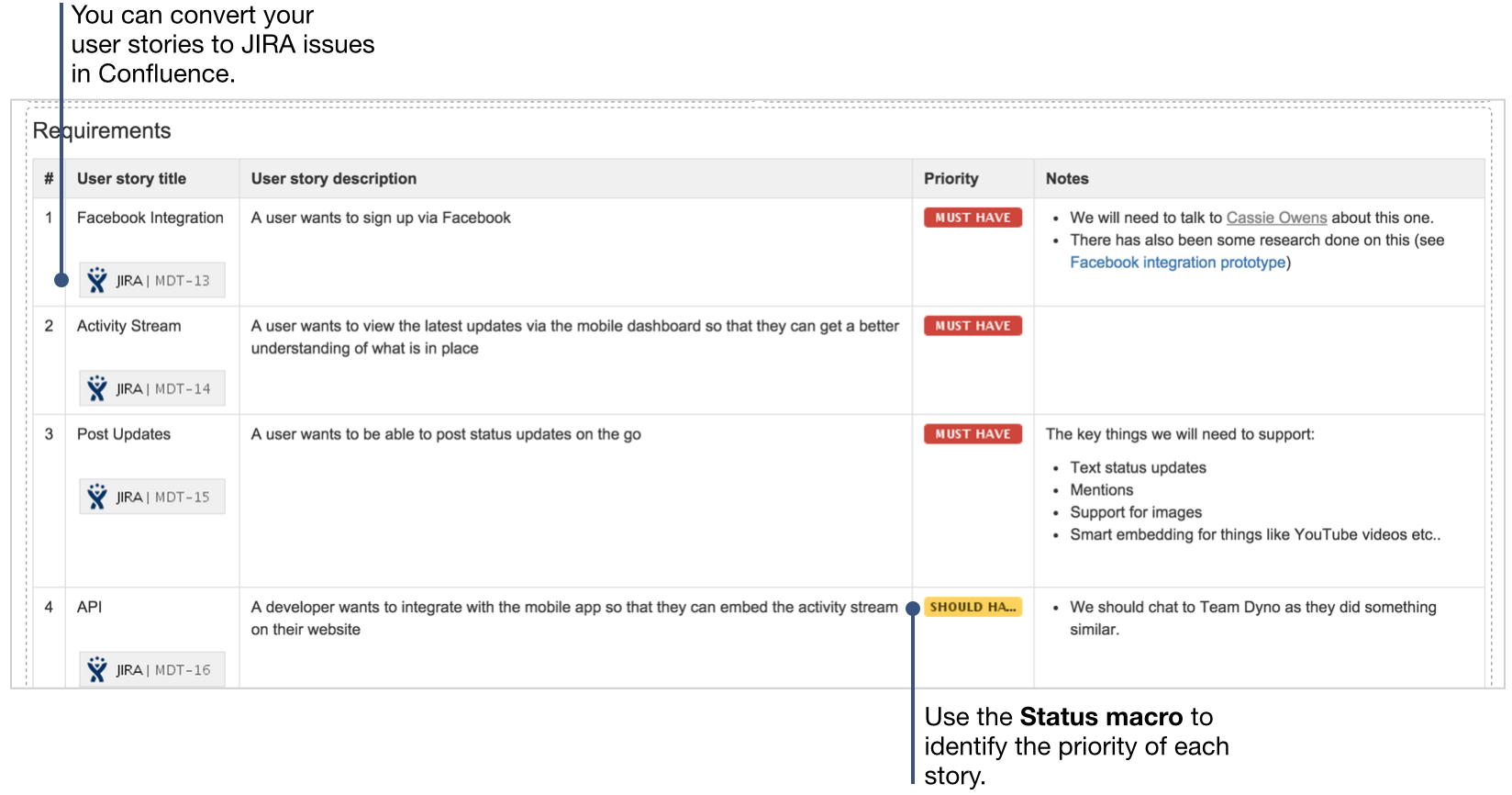 How To Document Product Requirements In Confluence  Atlassian Inside User Story Template Word
