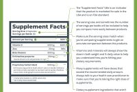 How To Read Supplement Labels  Fullscript throughout Dietary Supplement Label Template