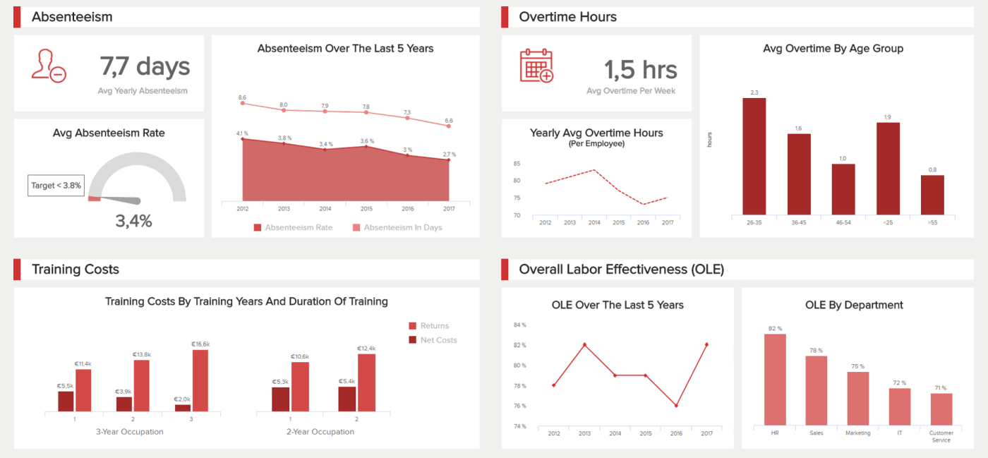 Hr Report Samples  Templates For Annual And Monthly Reports Throughout Monthly Productivity Report Template