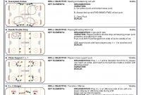 Ice Hockey Practice Plans  ~ Tinypetition throughout Blank Hockey Practice Plan Template