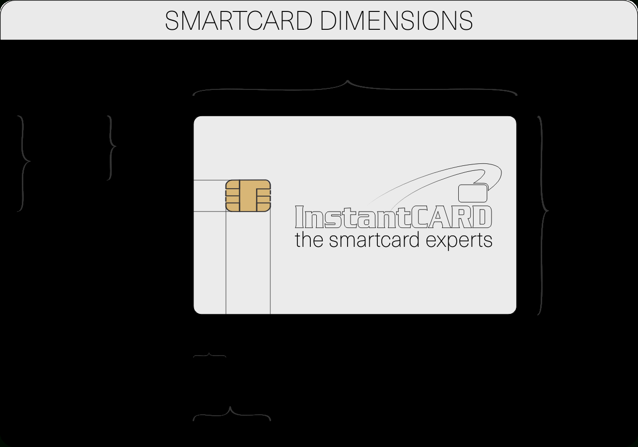 Id Card Layout And Artwork Guidelines  Instantcard Pertaining To Credit Card Size Template For Word