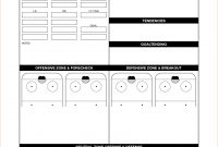Images Of College Basketball Scouting Report Template  Bfegy with Scouting Report Template Basketball