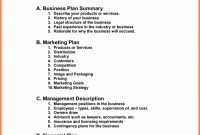 Impressive Lawn Care Business Plan Template Free Templates ~ Fanmailus inside Lawn Care Business Plan Template Free