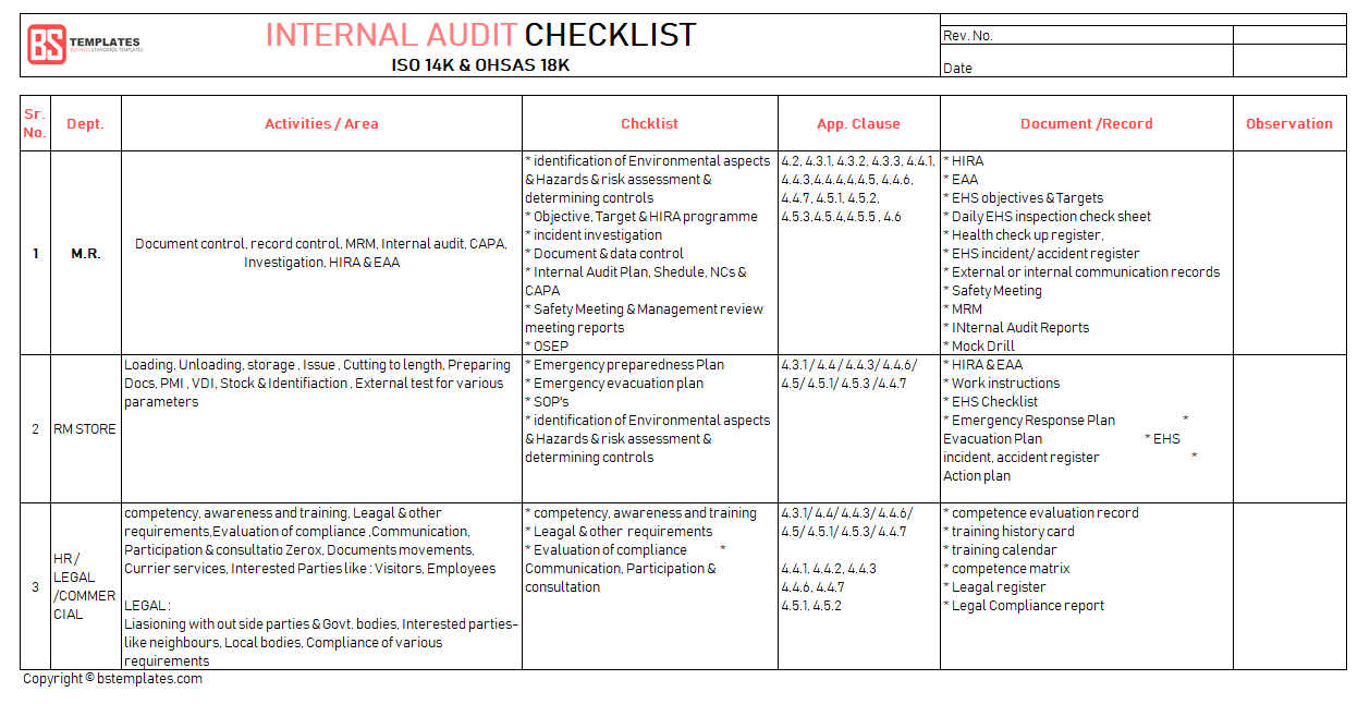 Internal Audit Checklist Templates  Samples Examples Formats Within Legal Compliance Register Template