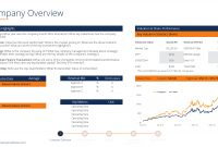 Investment Banking Pitchbook Template  Professional Ppt Template pertaining to Powerpoint Pitch Book Template