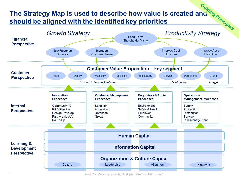 It Strategic Plan Template  Simple Strategic Plan Template Ex Throughout Mckinsey Business Plan Template
