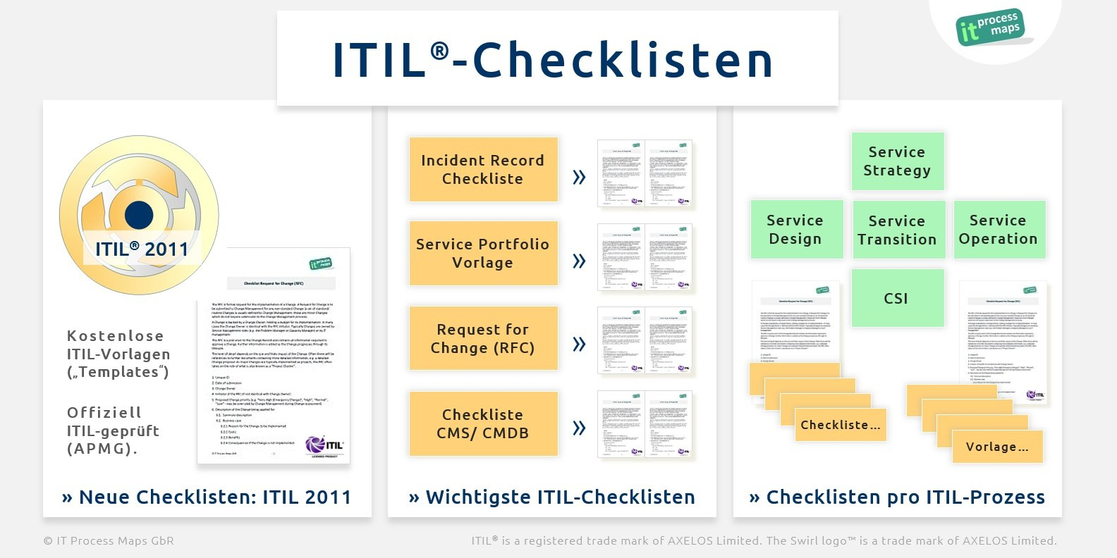 Itilchecklisten – It Process Wiki Pertaining To Incident Report Template Itil
