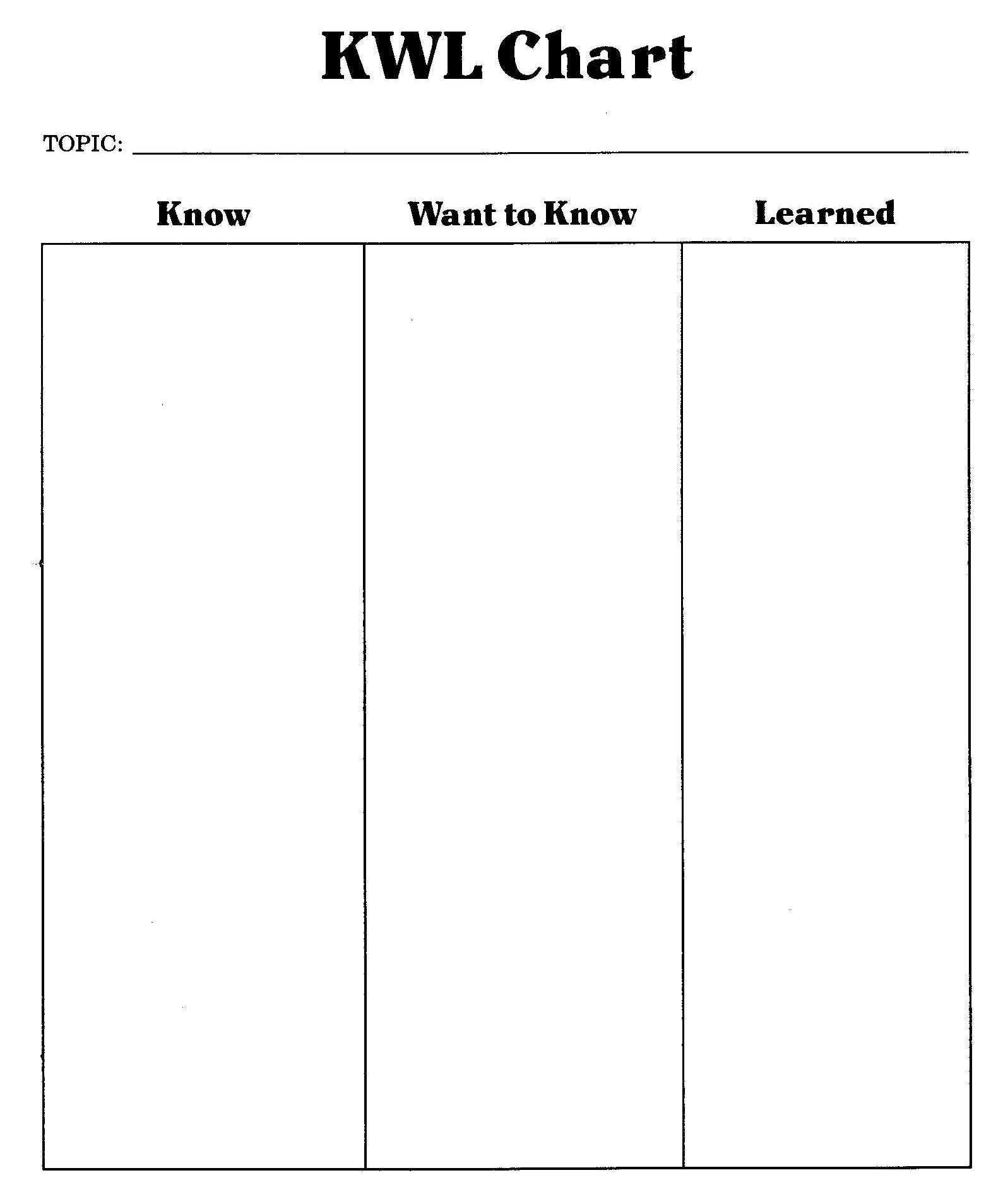 Kwl Chart Template Printable Worksheet Charts Warriors And Google Intended For Kwl Chart Template Word Document