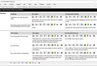 Lessons Learned Template  Project Management  Youtube with regard to Lessons Learnt Report Template