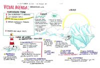 Leveraging The Power Of Visual Communication In Mediation  Mbc regarding Workplace Mediation Outcome Agreement Template