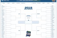 March Madness  Bracket Template Free Printable Pdf within Blank March Madness Bracket Template