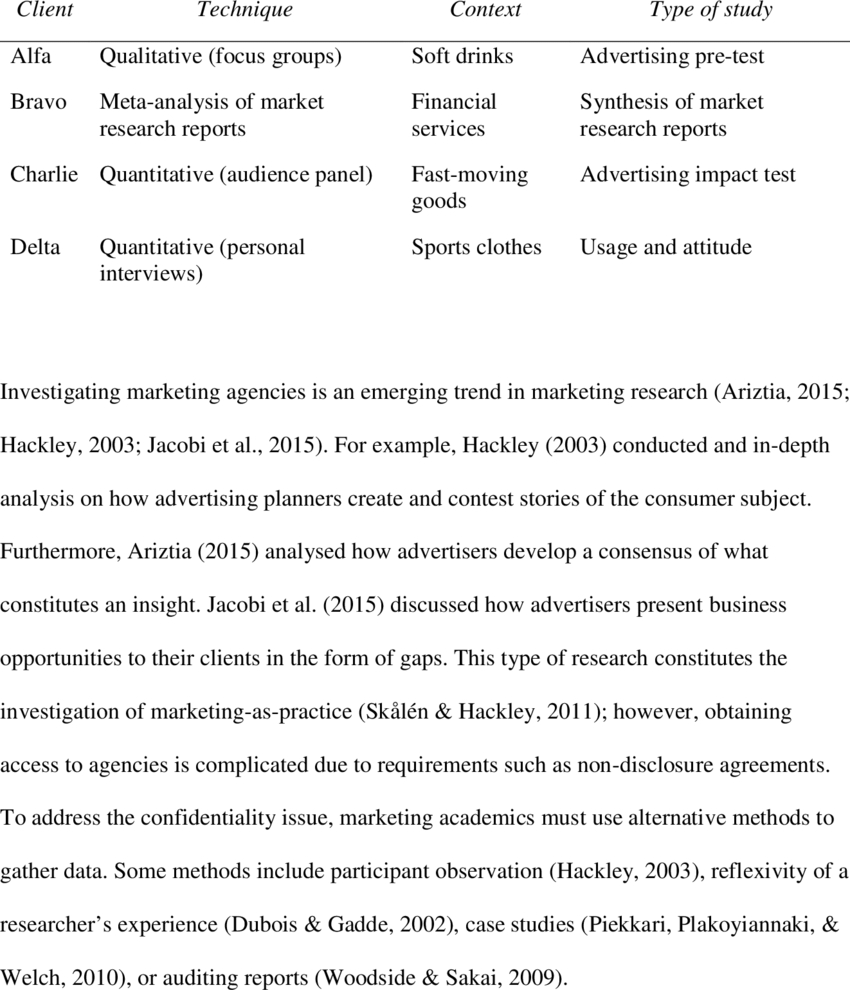 Market Research Reports Under Study  Download Table Within Market Research Agreement Template