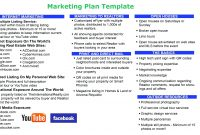 Marketing Plan For Small Business E Consulting Example Of Pdf Uk inside Marketing Plan For Small Business Template