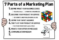 Maxresdefault Marketing Plan For Surprising Services Service in Marketing Plan For Small Business Template