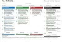 Menus Don't Work Miracles  So Here's The Deal  Fi And Showroom within Menu Selling F&i Template
