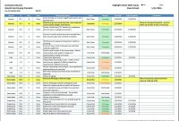 Month End Close Checklist  Spreadsheetshoppe with Month End Report Template