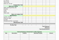 Monthly Expense Report Form  Sansurabionetassociats with regard to Per Diem Expense Report Template