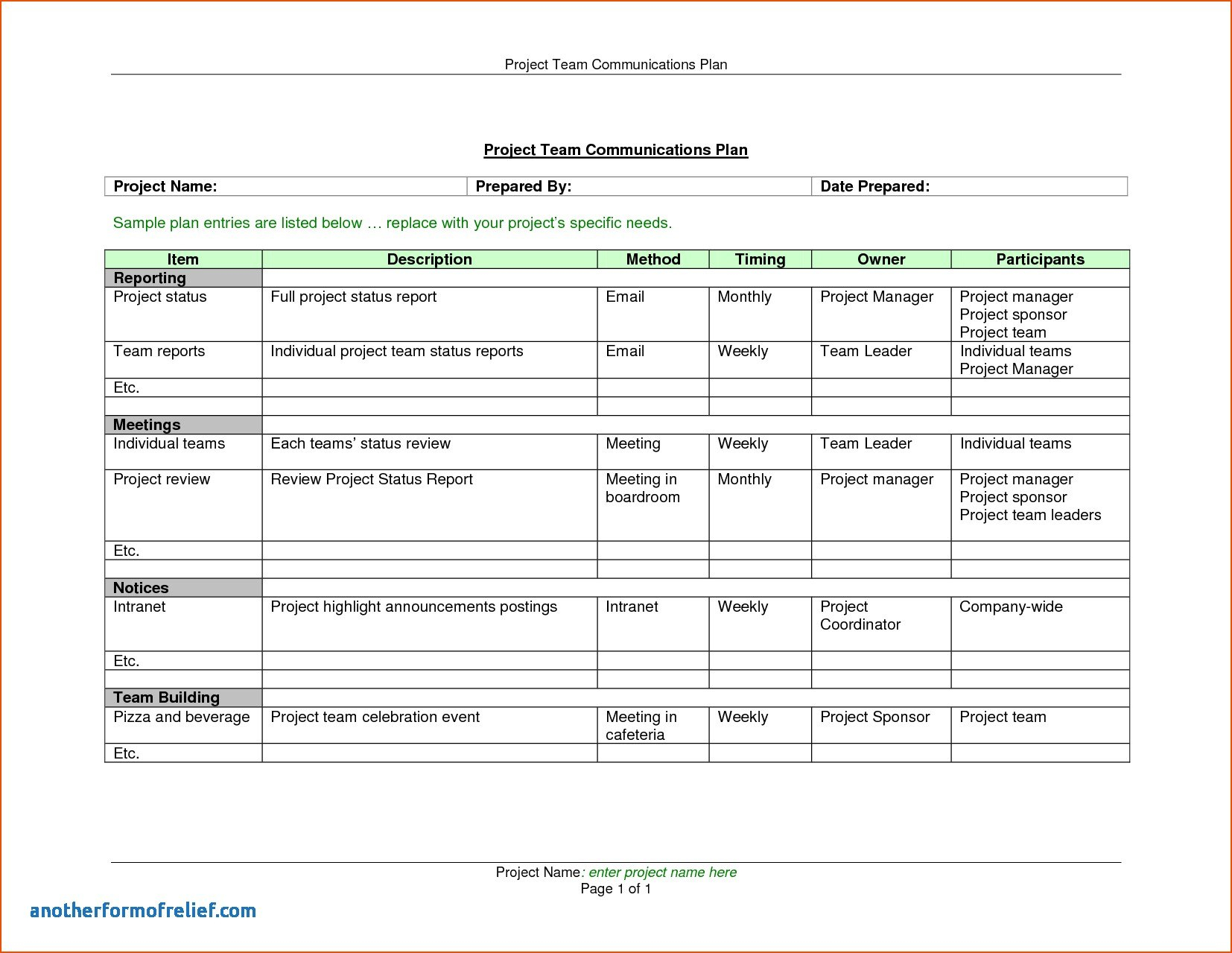 Monthly Status Report Template Roject Management Resourcesaver Org With Regard To Monthly Status Report Template